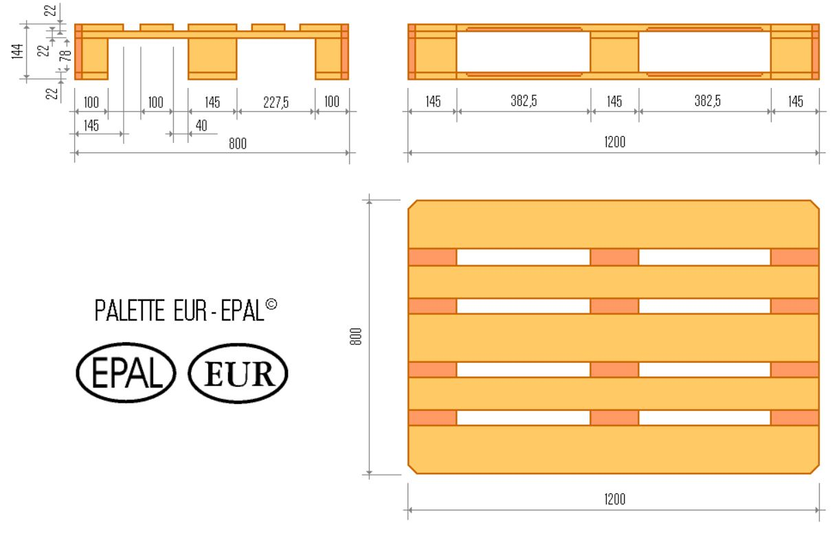 Medidas palet europeo embalajes nicol s for Medidas de palets de madera